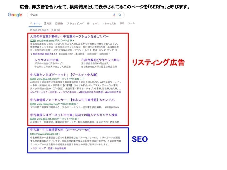 SERPsにおけるリスティング広告とSEOの表示